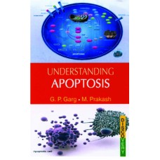 Understanding Apoptosis